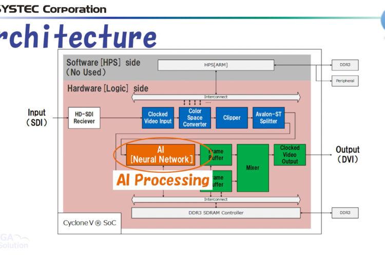【21.08.16】FPGA - AIソリューション Vol.2